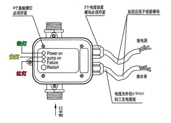 epc-1(pc-10)-控制器,水泵自动控制器epc-1(pc-10)