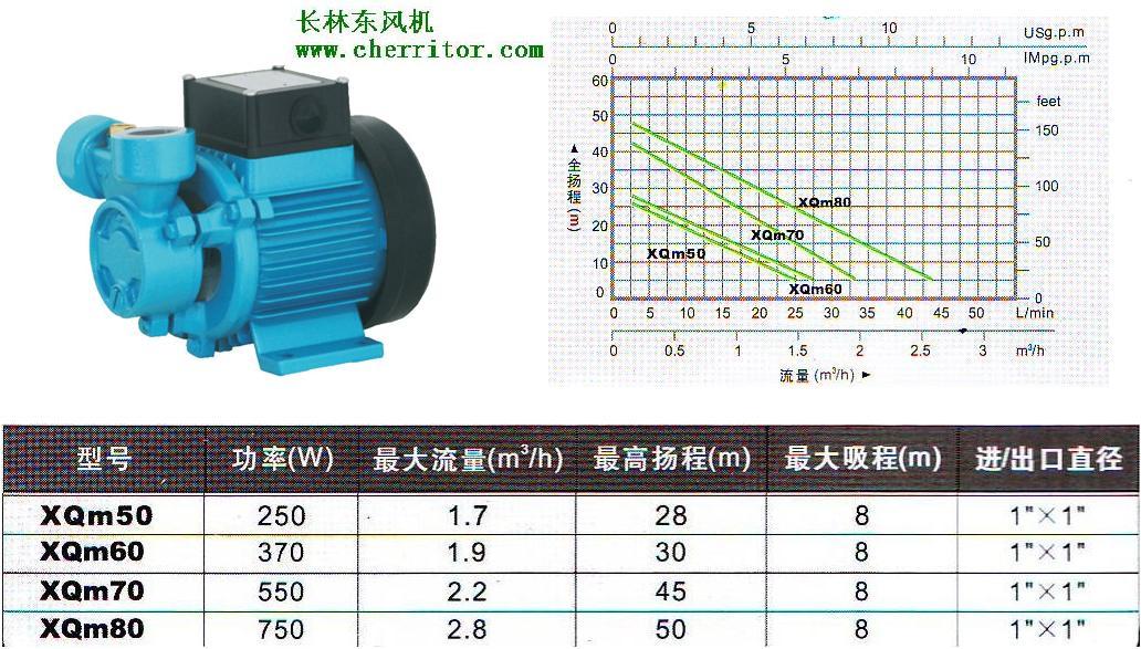 220v2.2kw气泵电动机接线图